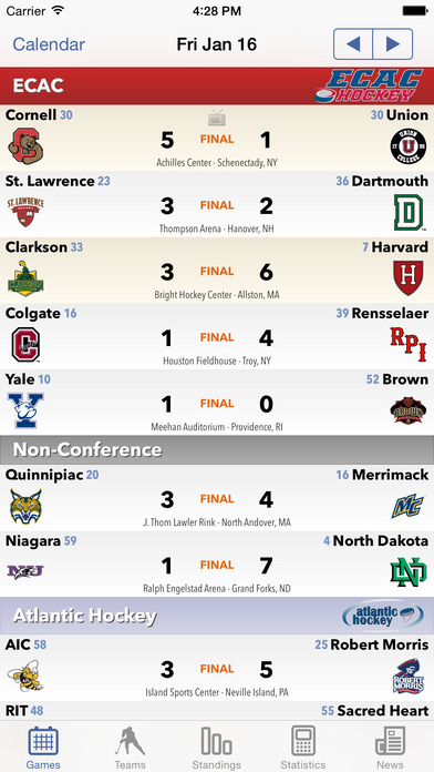College Hockey News